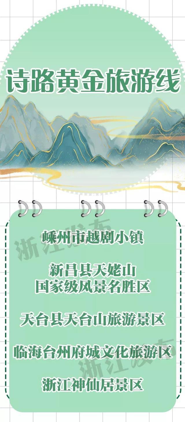 """普陀山入围""""浙江省首批诗路旅游目的地名单"""""""
