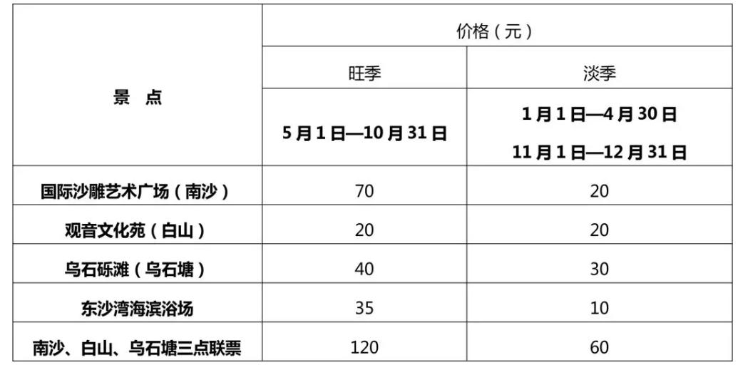 2020年舟山旅游朱家尖景区门票票务信息出炉
